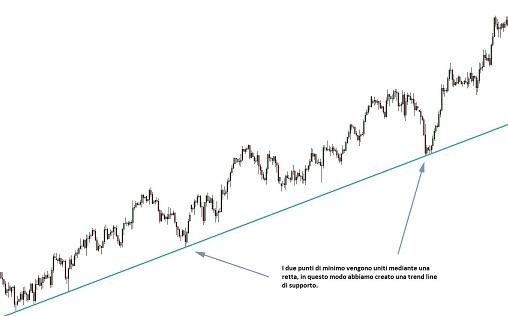 Caso enron stock options